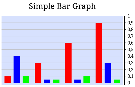 Example simple bar graph ccuart Gallery